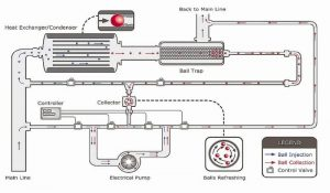 condenser cleaner CQM