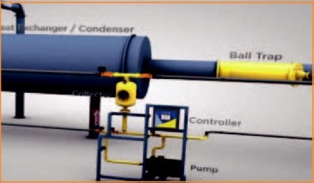 Auto condenser Tube Cleaning System for Heat Exchangers